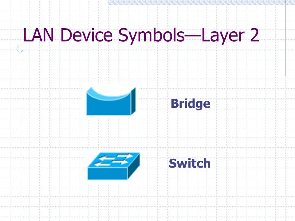 LAN Device Symbols—Layer 2 Bridge Switch