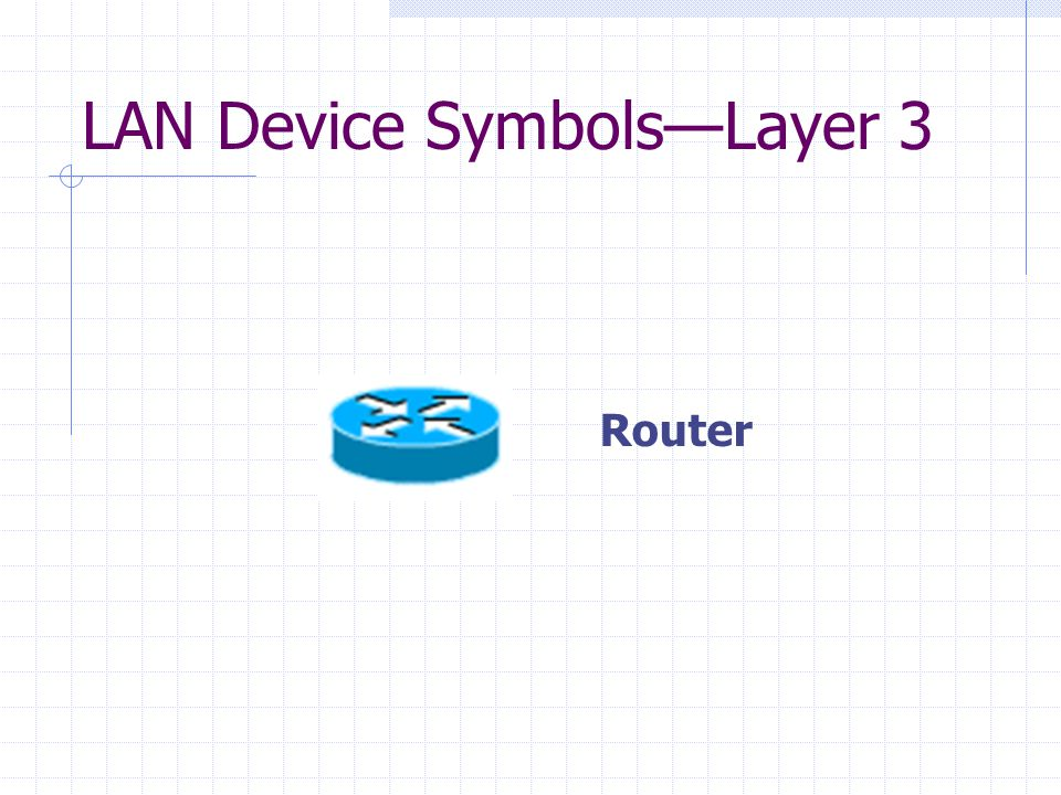 LAN Device Symbols—Layer 3 Router
