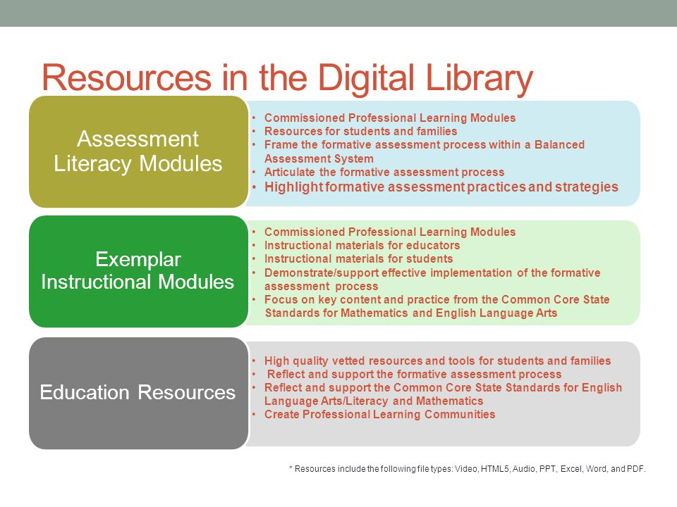 Resources in the Digital Library 10 Commissioned Professional Learning Modules Resources for students and families Frame the formative assessment proc