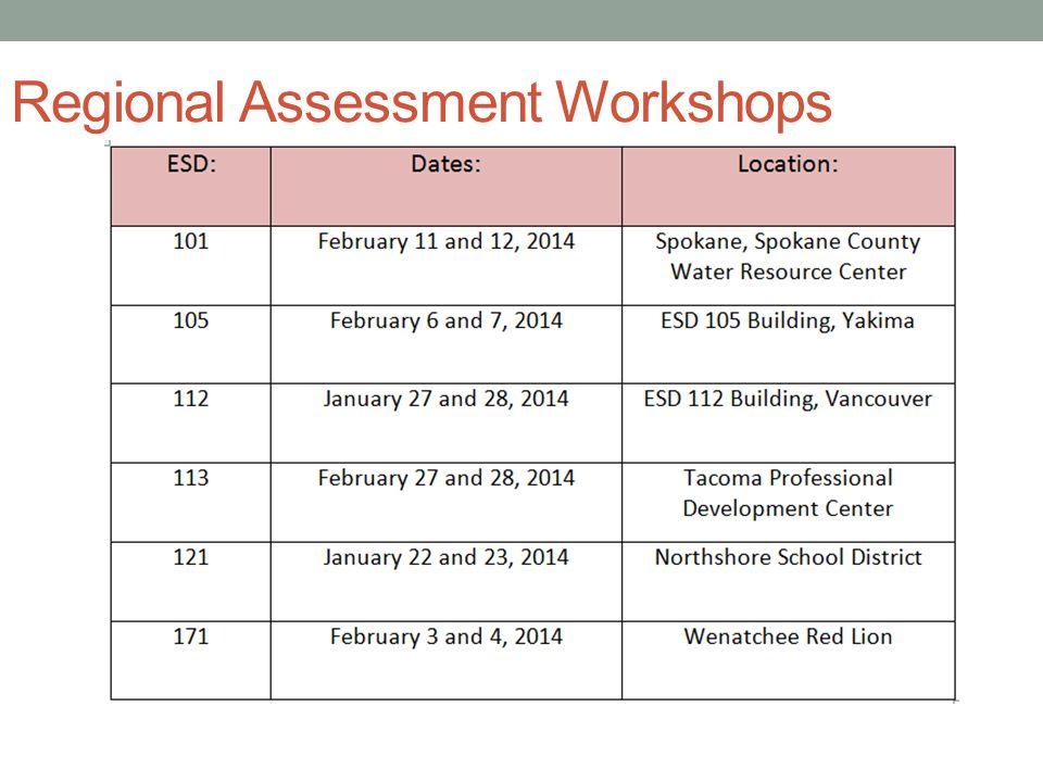Regional Assessment Workshops