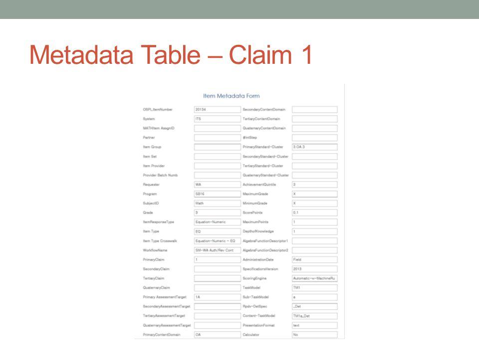 Metadata Table – Claim 1