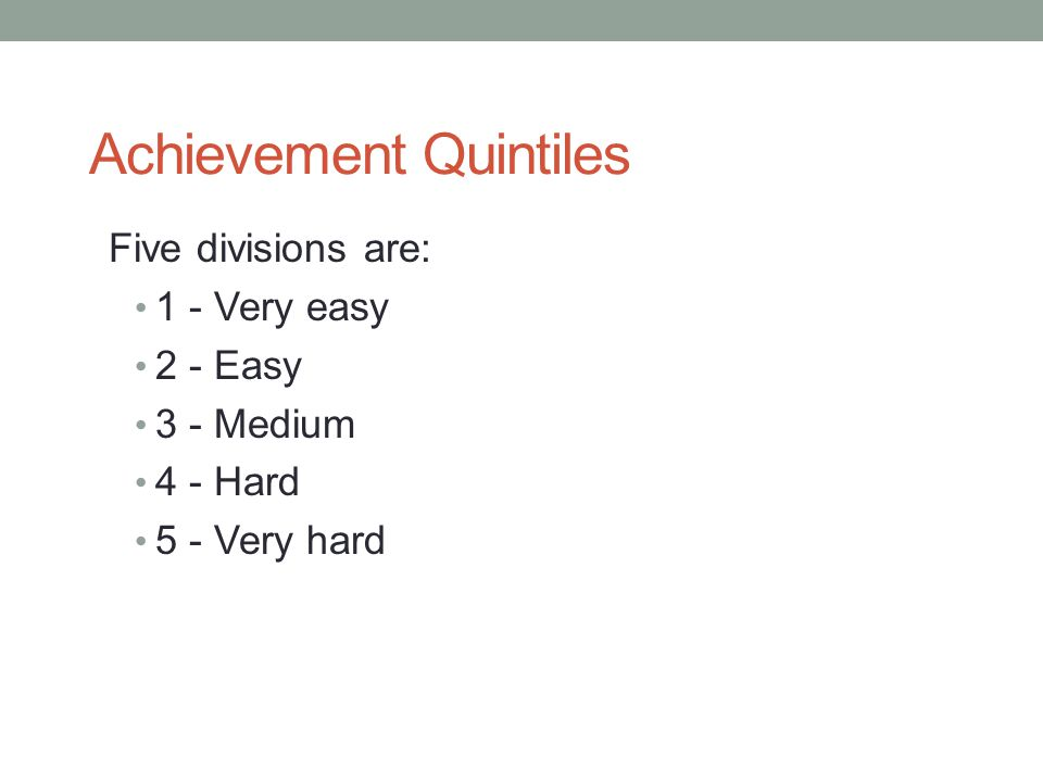 Achievement Quintiles Five divisions are: 1 - Very easy 2 - Easy 3 - Medium 4 - Hard 5 - Very hard
