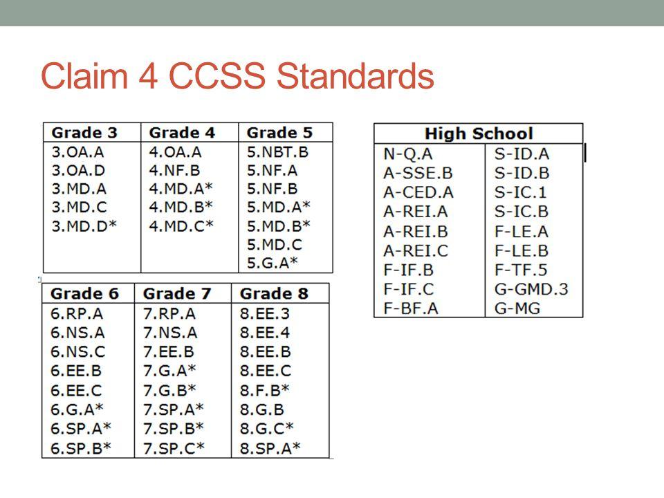 Claim 4 CCSS Standards