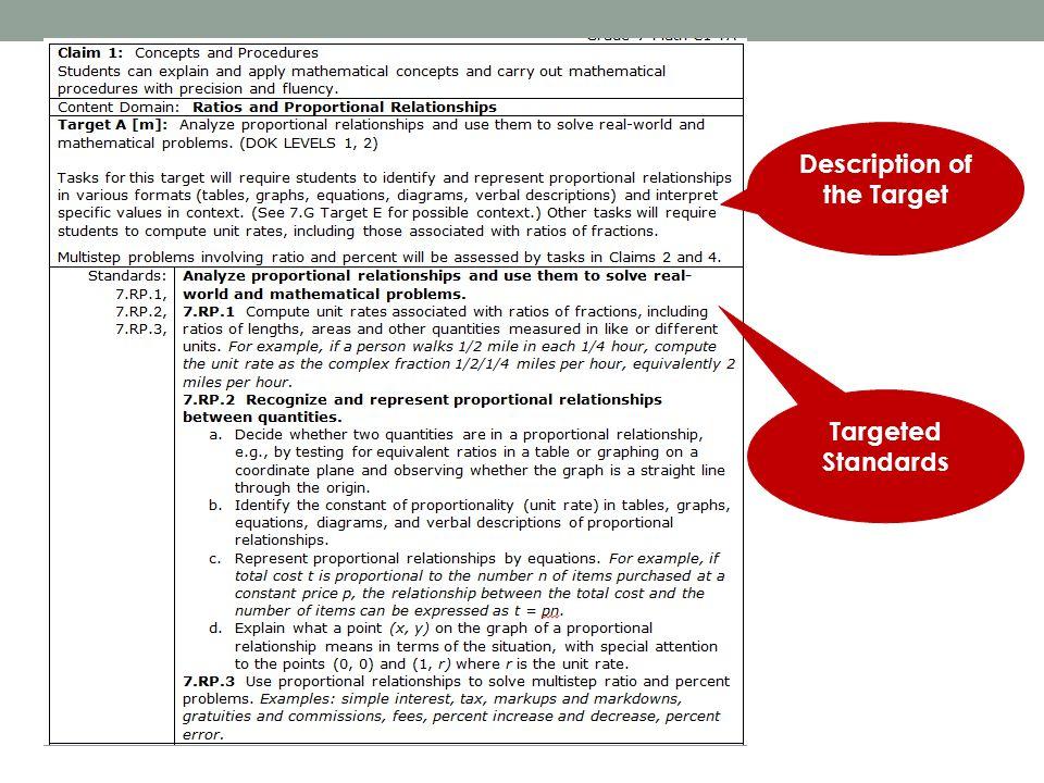 Description of the Target Targeted Standards