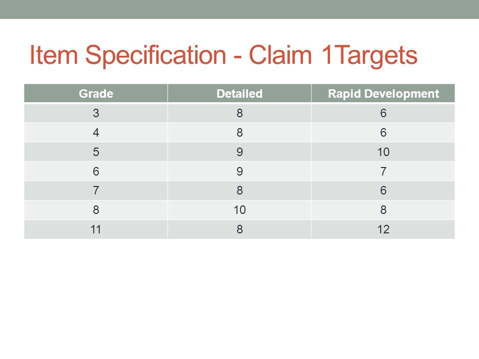 Item Specification - Claim 1Targets GradeDetailedRapid Development 386 486 5910 697 786 8 8 11812