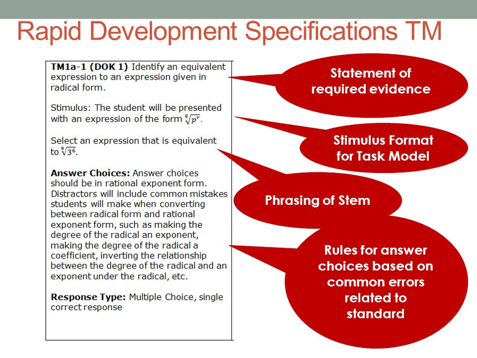 Rapid Development Specifications TM Statement of required evidence Stimulus Format for Task Model Phrasing of Stem Rules for answer choices based on c
