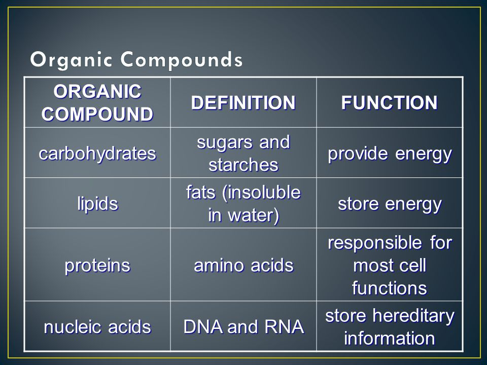 ORGANIC COMPOUND DEFINITIONFUNCTIONcarbohydrates sugars and starches provide energy lipids fats (insoluble in water) store energy proteins amino acids responsible for most cell functions nucleic acids DNA and RNA store hereditary information