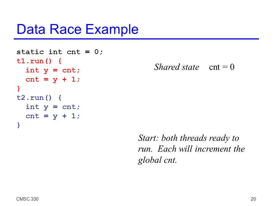20 Data Race Example static int cnt = 0; t1.run() { int y = cnt; cnt = y + 1; } t2.run() { int y = cnt; cnt = y + 1; } cnt = 0 Start: both threads ready to run.