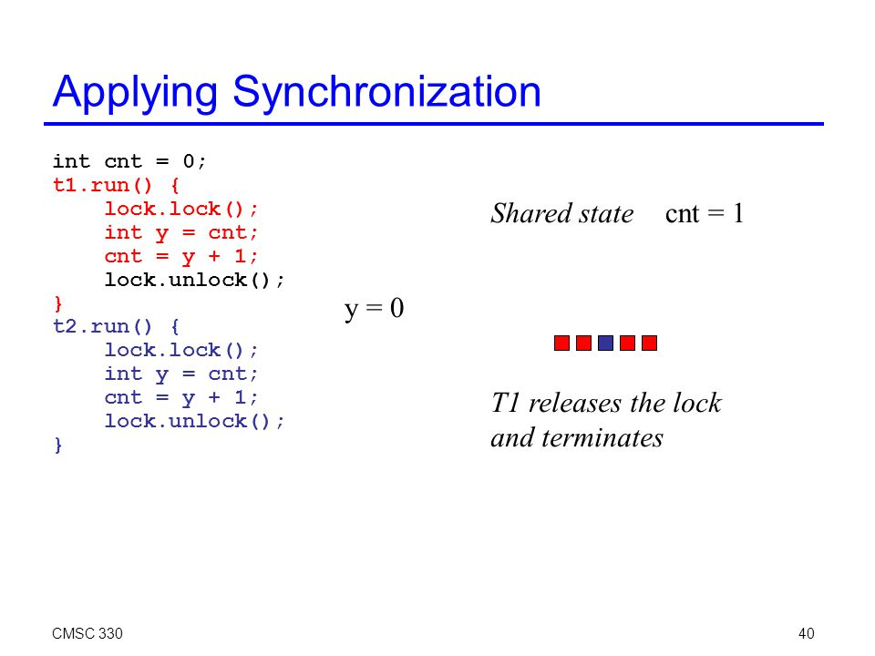 CMSC 33040 Applying Synchronization int cnt = 0; t1.run() { lock.lock(); int y = cnt; cnt = y + 1; lock.unlock(); } t2.run() { lock.lock(); int y = cnt; cnt = y + 1; lock.unlock(); } cnt = 1Shared state T1 releases the lock and terminates y = 0