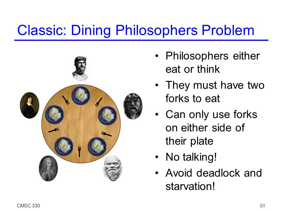 51 Classic: Dining Philosophers Problem Philosophers either eat or think They must have two forks to eat Can only use forks on either side of their plate No talking.