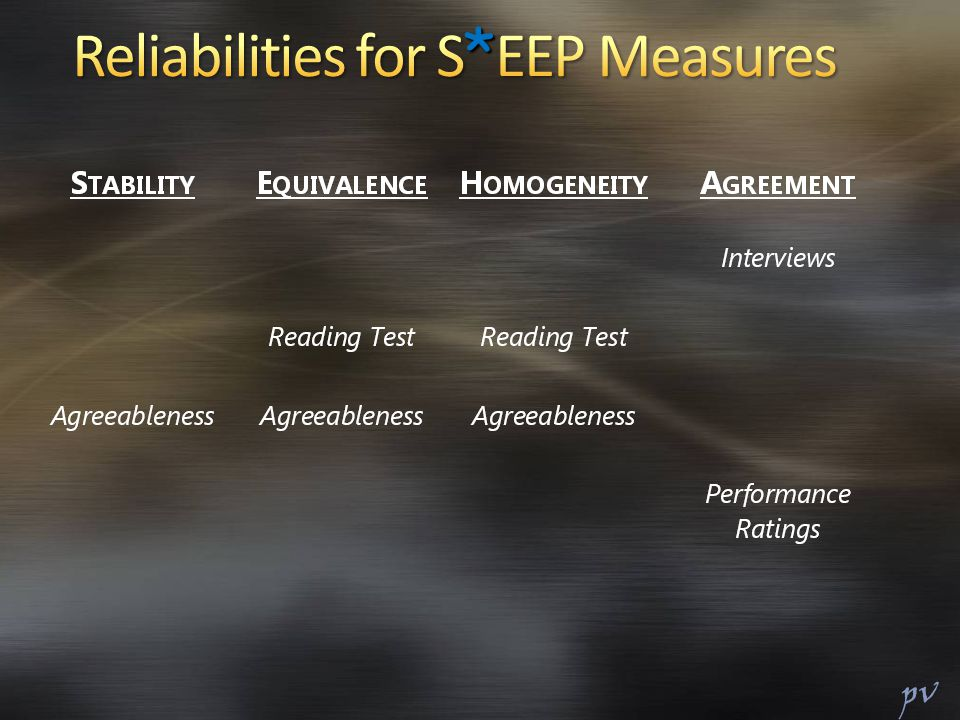 pv The relative absence of measurement error stability or test-retest equivalence or parallel forms homogeneity or internal consistency agreement or inter-rater reliability Sparkl* Which is best for the Sparkl* EEP.