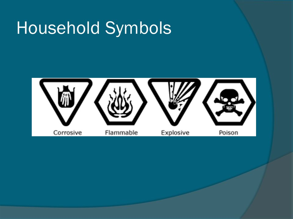 Household Symbols