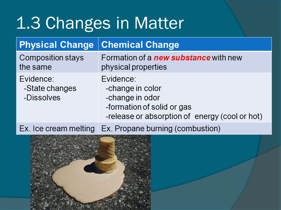 1.3 Changes in Matter Physical ChangeChemical Change Composition stays the same Formation of a new substance with new physical properties Evidence: -State changes -Dissolves Evidence: -change in color -change in odor -formation of solid or gas -release or absorption of energy (cool or hot) Ex.