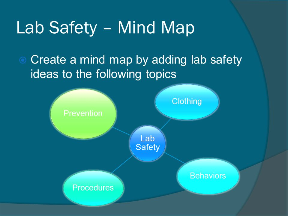 Lab Safety – Mind Map  Create a mind map by adding lab safety ideas to the following topics Lab Safety ClothingBehaviorsProcedures Prevention