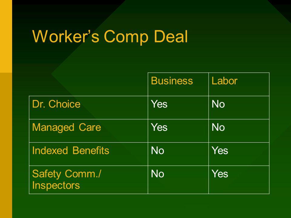 Worker's Comp Deal BusinessLabor Dr. ChoiceYesNo Managed CareYesNo Indexed BenefitsNoYes Safety Comm./ Inspectors NoYes