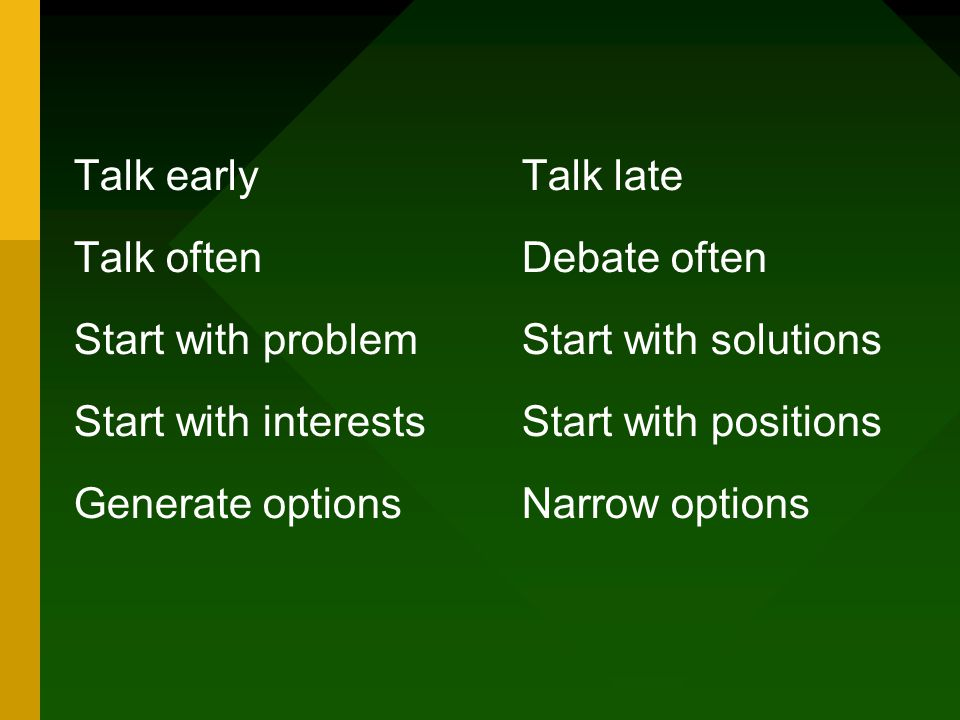 Talk late Debate often Start with solutions Start with positions Narrow options Talk early Talk often Start with problem Start with interests Generate