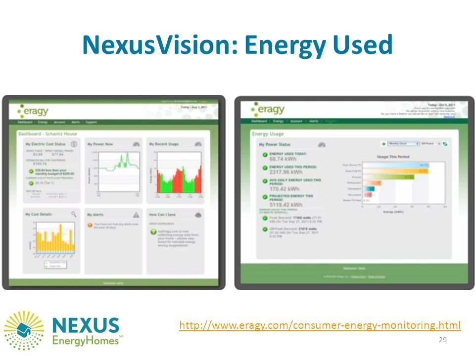 29 http://www.eragy.com/consumer-energy-monitoring.html NexusVision: Energy Used