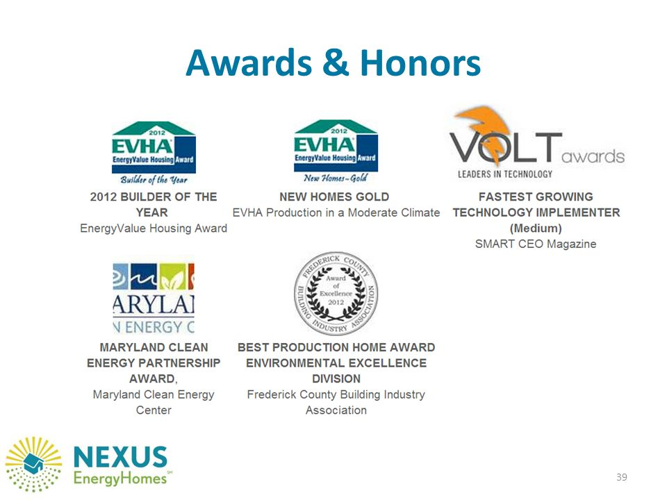 Awards & Honors 39