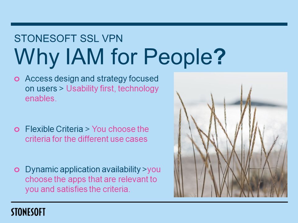 Why IAM for People.