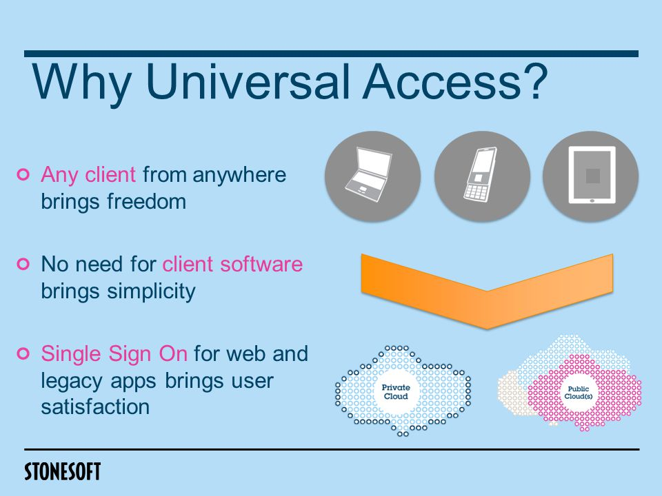 Why Universal Access.