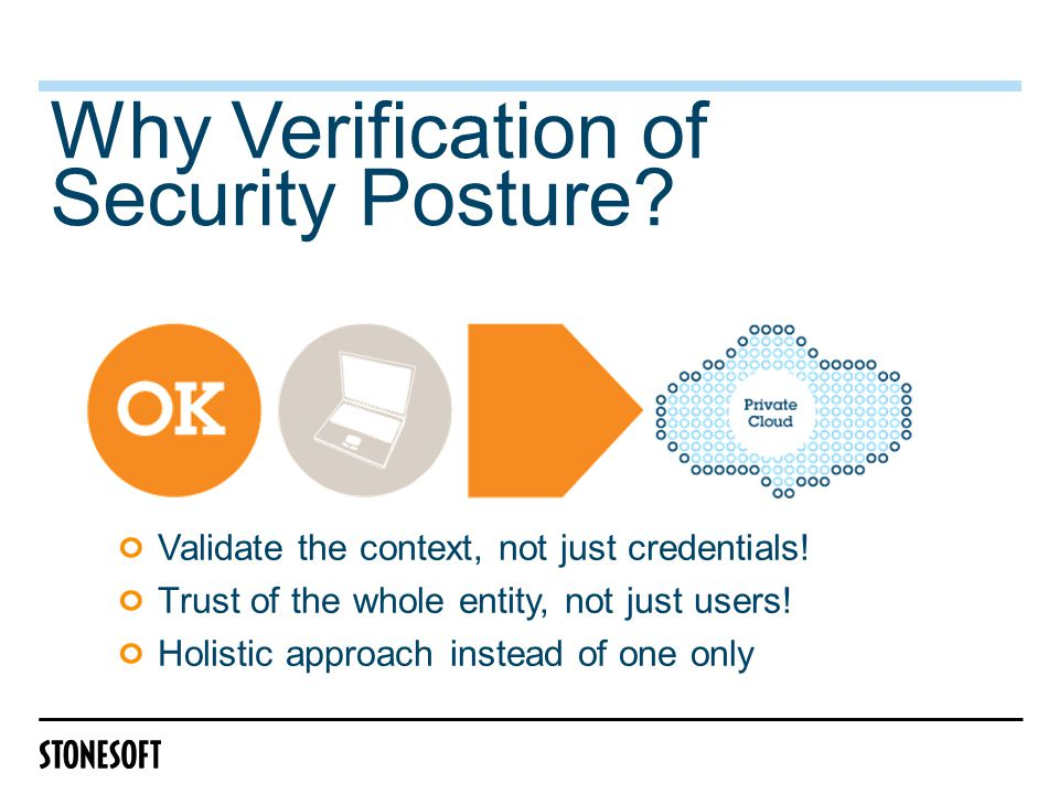 Why Verification of Security Posture. Validate the context, not just credentials.