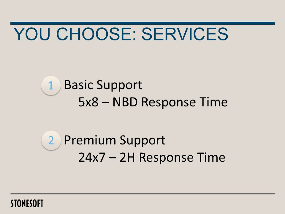 YOU CHOOSE: SERVICES Basic Support 5x8 – NBD Response Time 1 1 Premium Support 24x7 – 2H Response Time 2 2