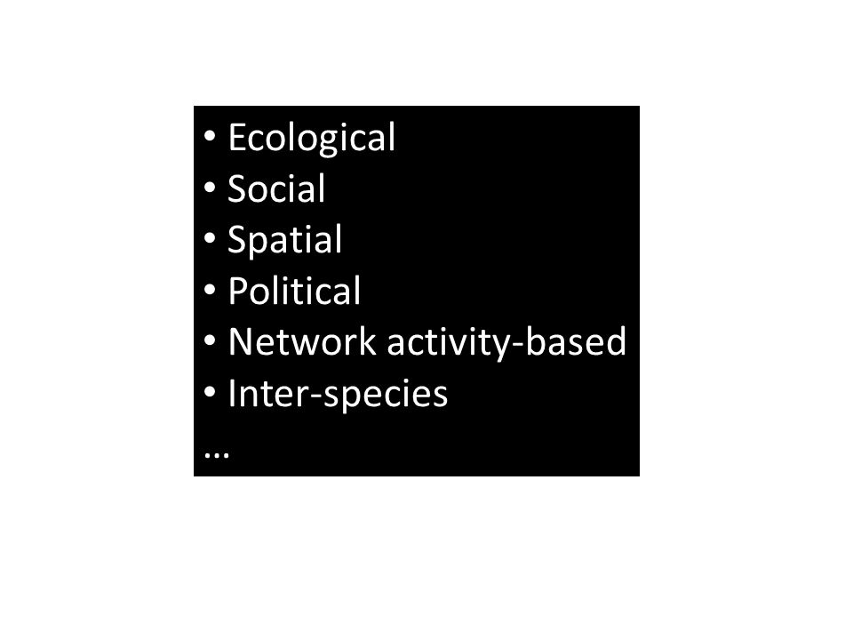 Ecological Social Spatial Political Network activity-based Inter-species …