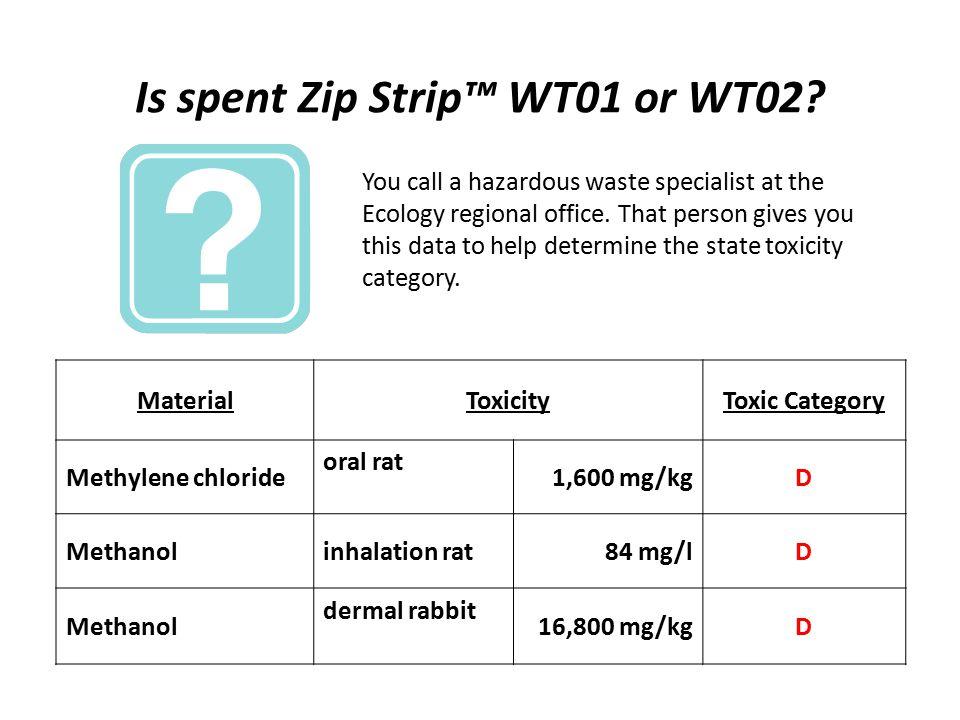 Is spent Zip Strip™ WT01 or WT02.