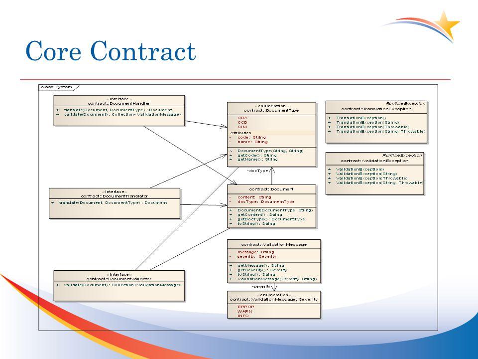 Core Contract