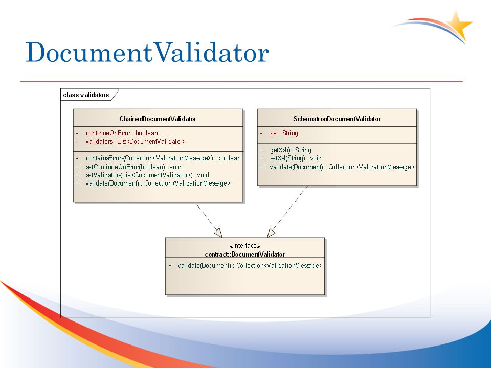 DocumentValidator