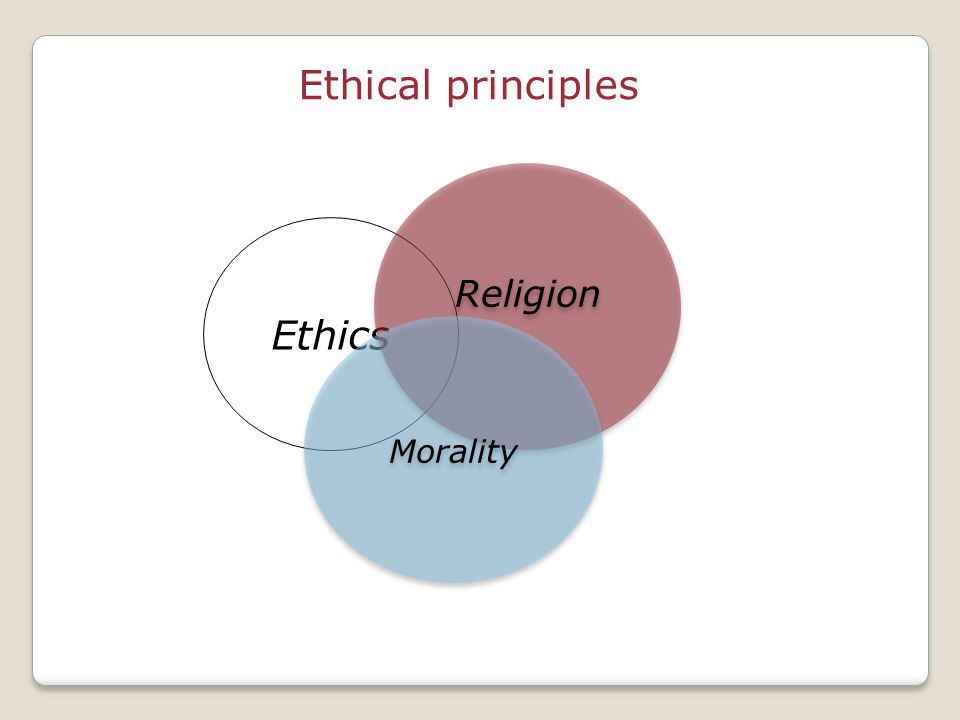 Ethics Religion Morality Ethical principles