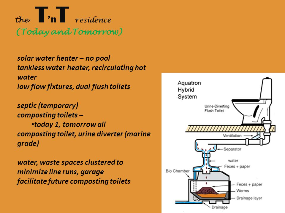 solar water heater – no pool tankless water heater, recirculating hot water low flow fixtures, dual flush toilets septic (temporary) composting toilets – today 1, tomorrow all composting toilet, urine diverter (marine grade) water, waste spaces clustered to minimize line runs, garage facilitate future composting toilets Benefits – composting material Less materials the T 'n T residence (Today and Tomorrow)