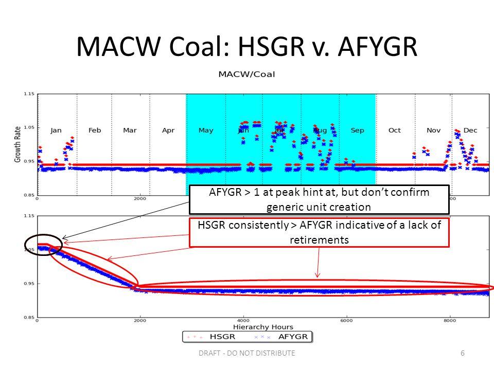 MACW Coal: HSGR v.