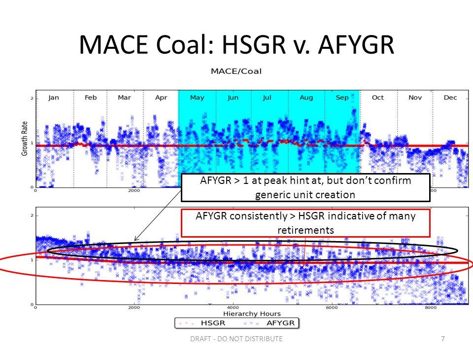 MACE Coal: HSGR v.