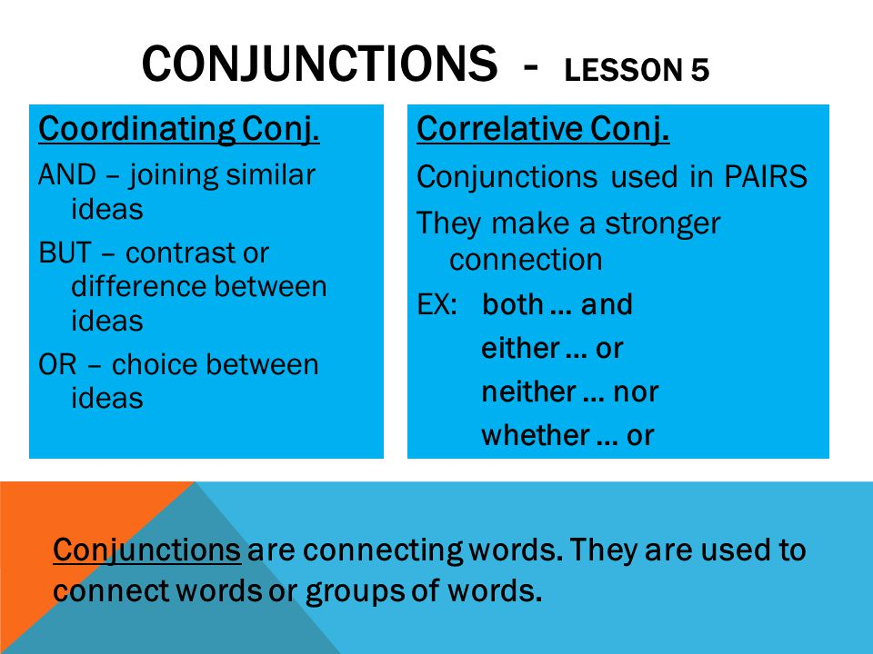 Coordinating Conj. AND – joining similar ideas BUT – contrast or difference between ideas OR – choice between ideas Correlative Conj. Conjunctions use