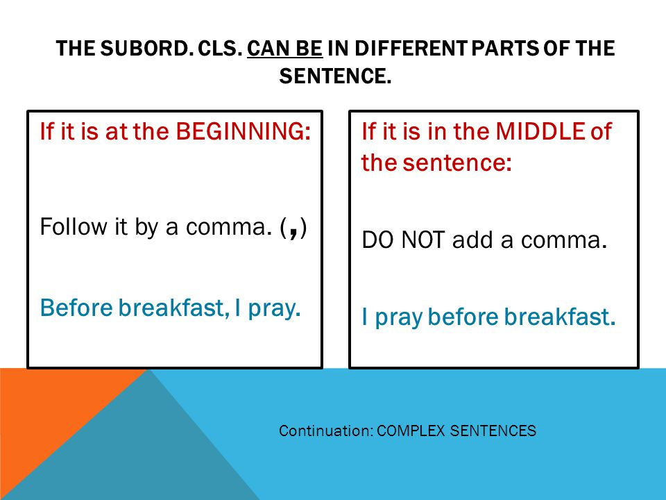 If it is at the BEGINNING: Follow it by a comma. (, ) Before breakfast, I pray. If it is in the MIDDLE of the sentence: DO NOT add a comma. I pray bef
