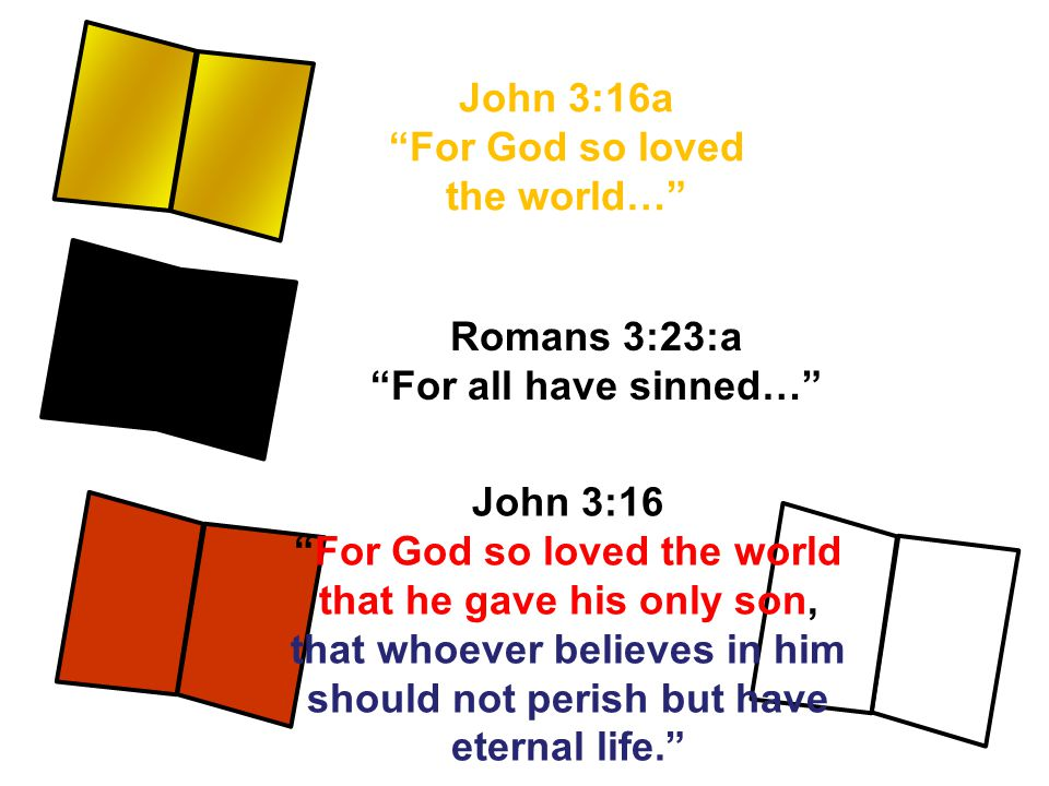 "John 3:16a ""For God so loved the world…"" Romans 3:23:a ""For all have sinned…"" John 3:16 ""For God so loved the world that he gave his only son, that wh"