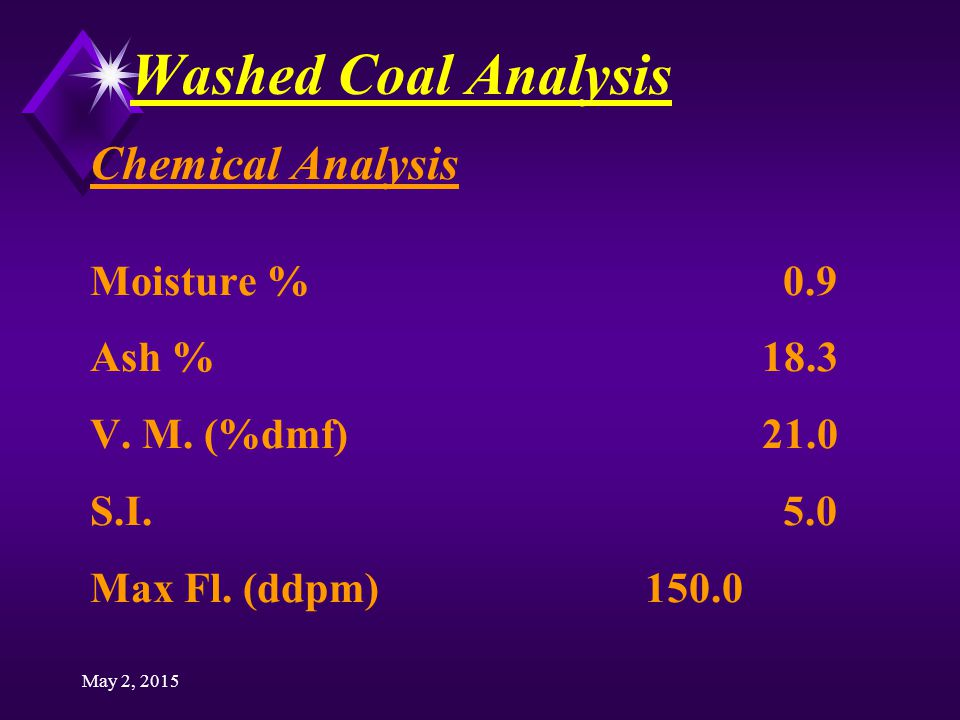 May 2, 2015 Washed Coal Analysis Chemical Analysis Moisture % 0.9 Ash %18.3 V.