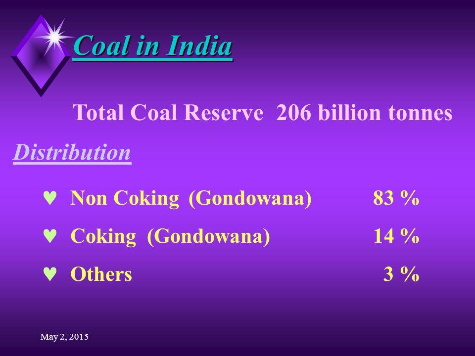 May 2, 2015 Coal in India Total Coal Reserve 206 billion tonnes Distribution Non Coking (Gondowana) 83 % Coking (Gondowana) 14 % Others 3 %