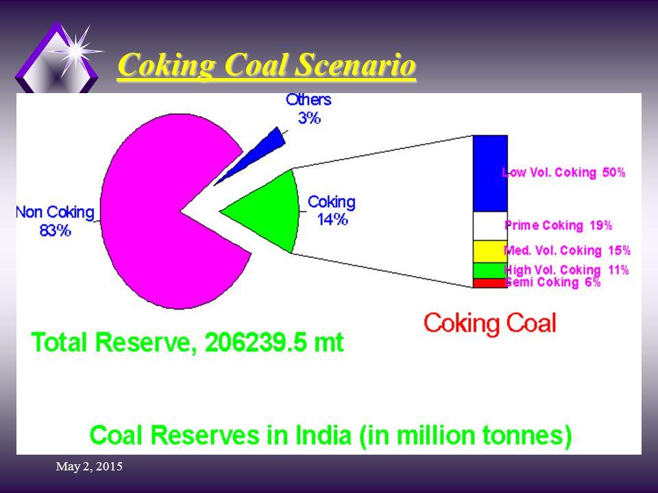 May 2, 2015 Coking Coal Scenario