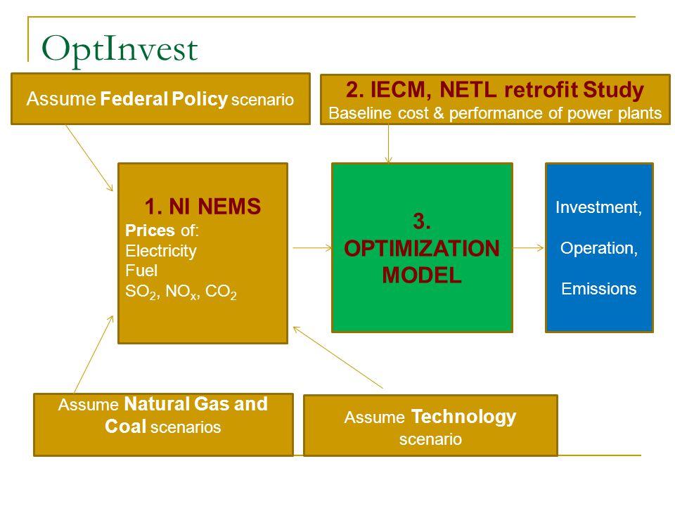 7 1. NI NEMS Prices of: Electricity Fuel SO 2, NO x, CO 2 Assume Federal Policy scenario Assume Natural Gas and Coal scenarios 3. OPTIMIZATION MODEL 2