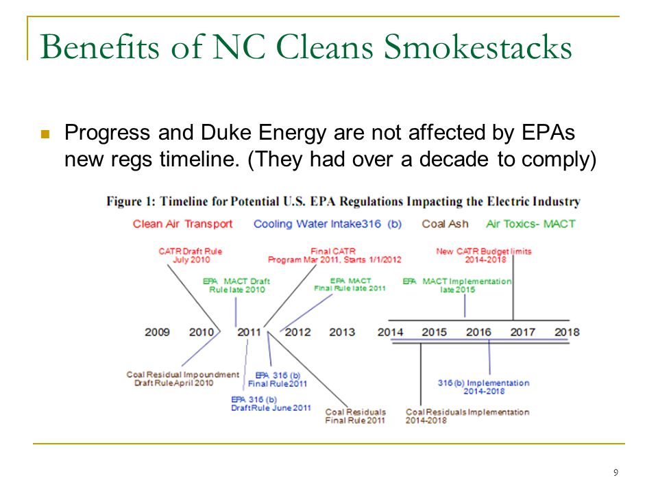 Benefits of NC Cleans Smokestacks Progress and Duke Energy are not affected by EPAs new regs timeline.