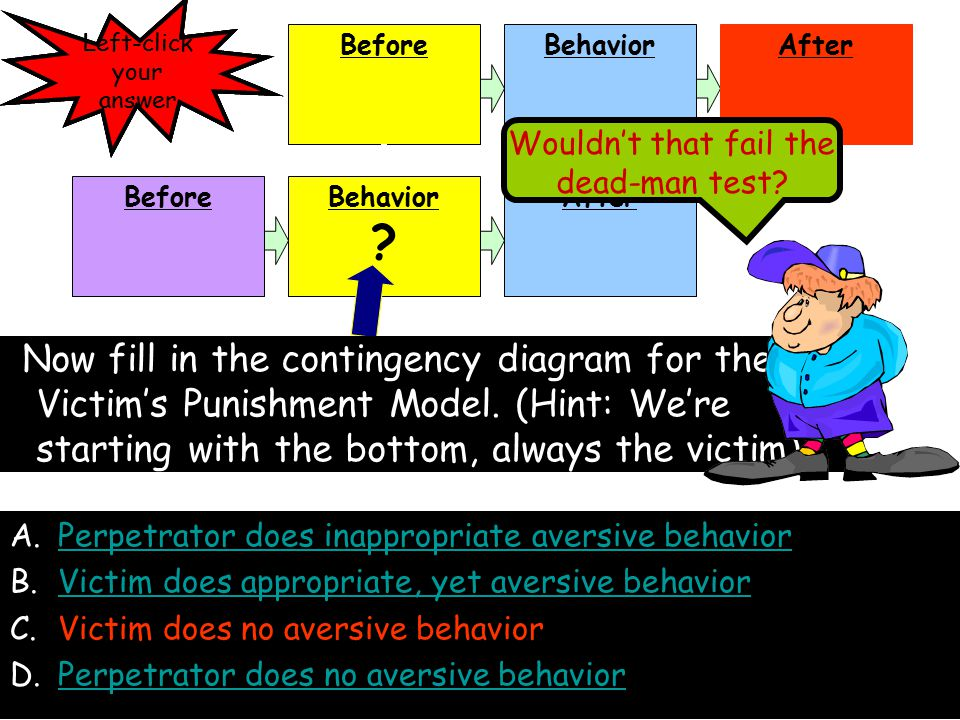 BeforeBehaviorAfter BeforeBehavior .