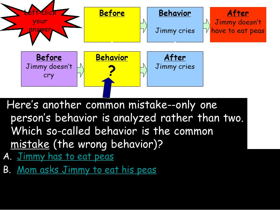 BeforeBehavior Jimmy cries After Jimmy doesn't have to eat peas Before Jimmy doesn't cry Behavior .