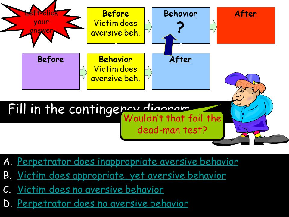 Before Victim does aversive beh. Behavior . After BeforeBehavior Victim does aversive beh.