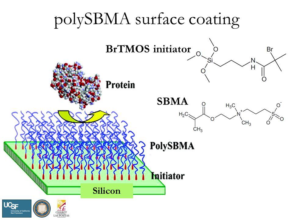 polySBMA surface coating BrTMOS initiator Silicon SBMA
