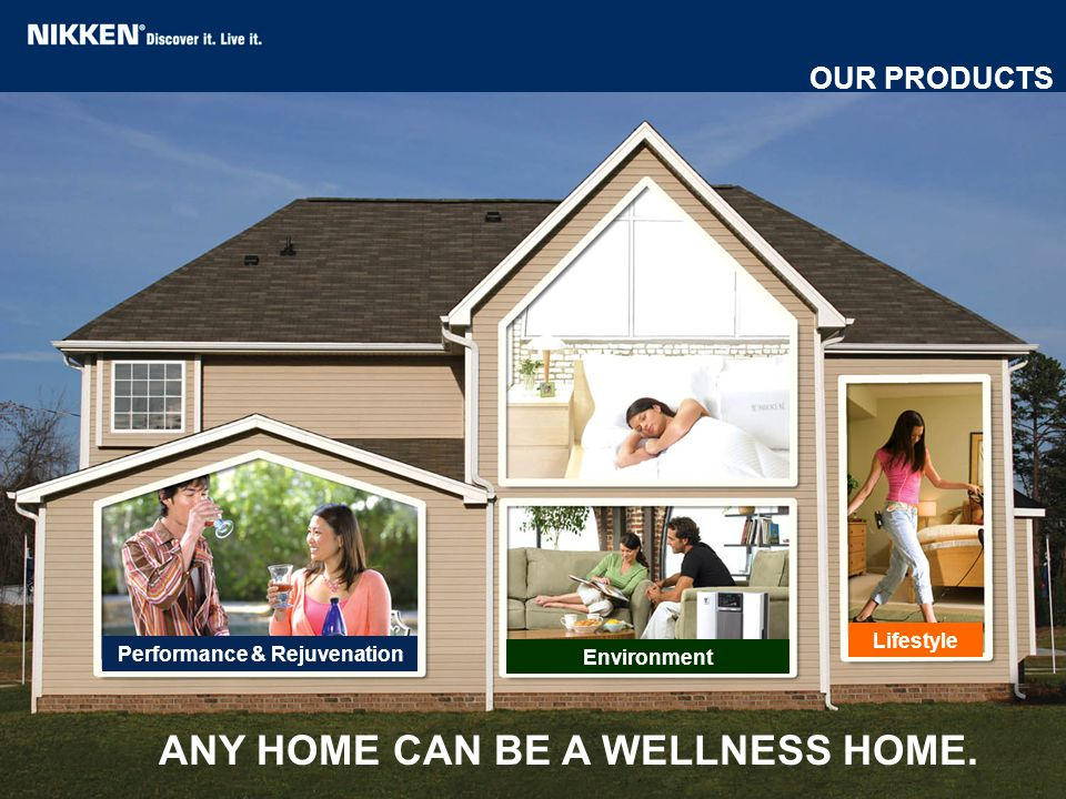 ANY HOME CAN BE A WELLNESS HOME. OUR PRODUCTS Performance & Rejuvenation Environment Lifestyle