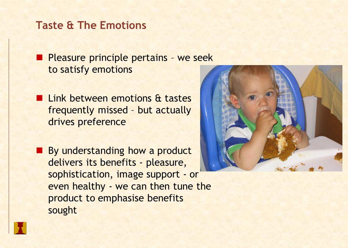 Taste & The Emotions Pleasure principle pertains – we seek to satisfy emotions Link between emotions & tastes frequently missed – but actually drives