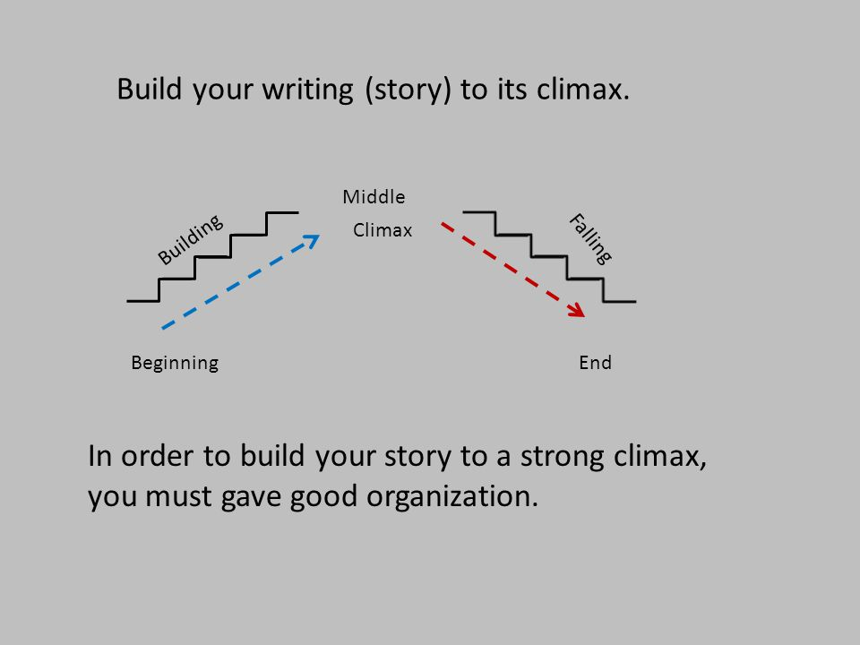 Build your writing (story) to its climax. BeginningEnd Middle Climax Building Falling In order to build your story to a strong climax, you must gave g