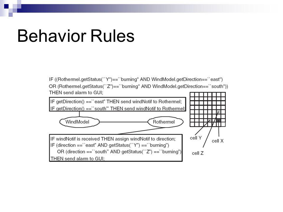 Behavior Rules